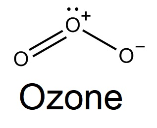 The Controversies Over Ozone Therapy